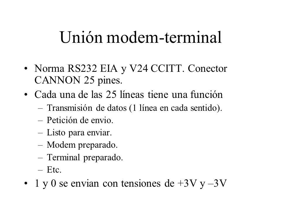 Unión modem-terminal Norma RS232 EIA y V24 CCITT. Conector CANNON 25 pines. Cada una de las 25 líneas tiene una función.