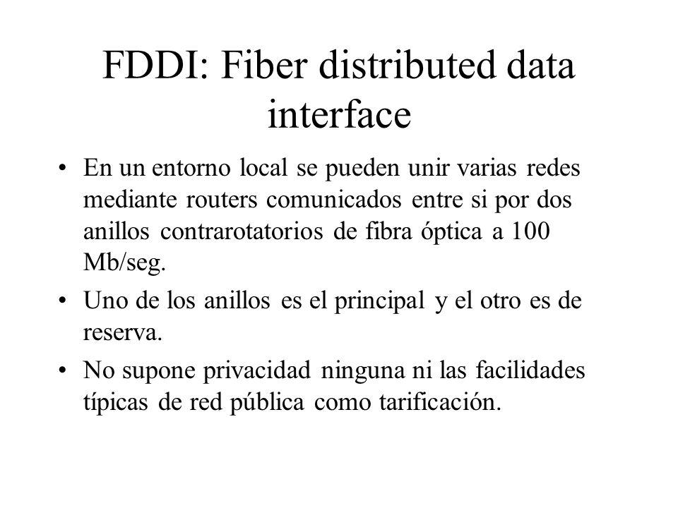 FDDI: Fiber distributed data interface