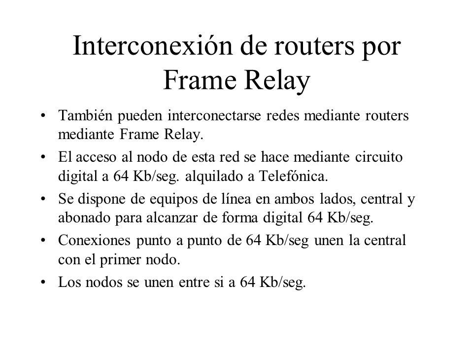 Interconexión de routers por Frame Relay
