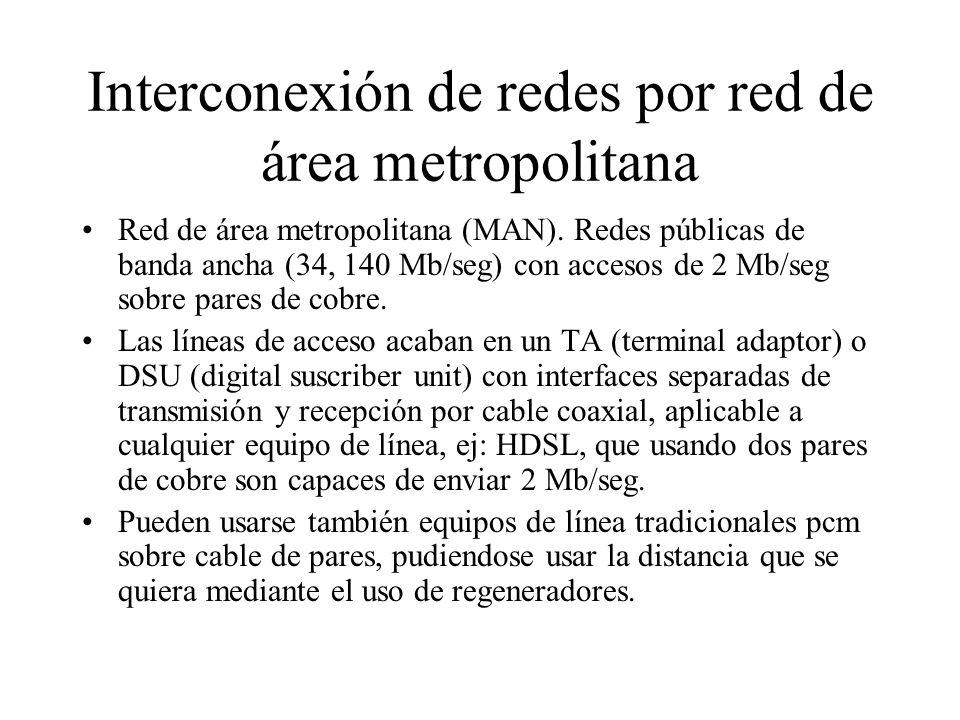 Interconexión de redes por red de área metropolitana