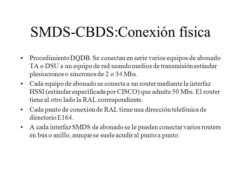 SMDS-CBDS:Conexión física