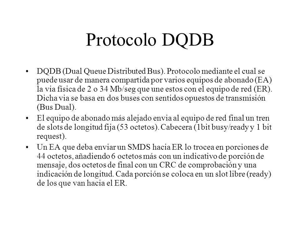 Protocolo DQDB
