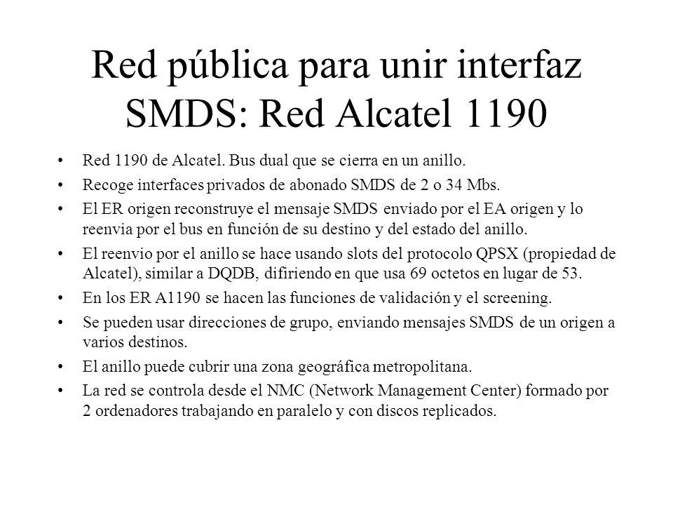 Red pública para unir interfaz SMDS: Red Alcatel 1190