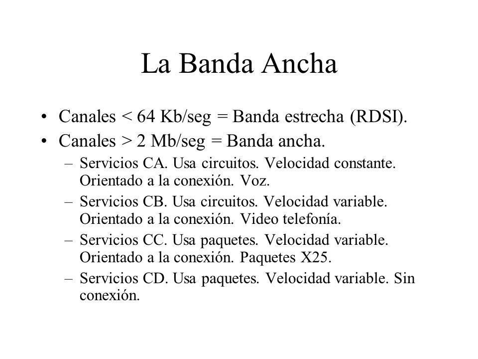 La Banda Ancha Canales < 64 Kb/seg = Banda estrecha (RDSI).