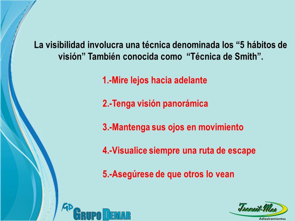 La visibilidad involucra una técnica denominada los 5 hábitos de visión También conocida como Técnica de Smith .