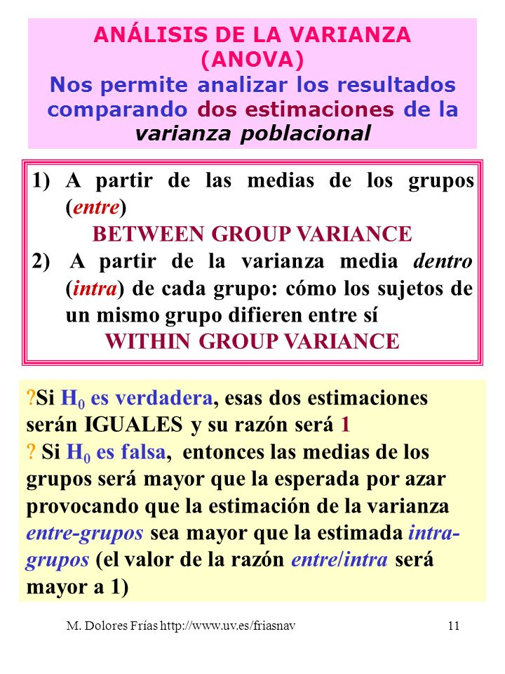 ANÁLISIS DE LA VARIANZA BETWEEN GROUP VARIANCE