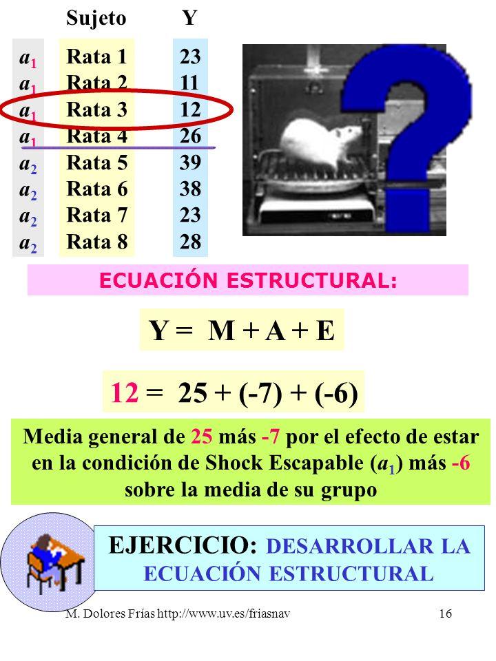 ECUACIÓN ESTRUCTURAL: