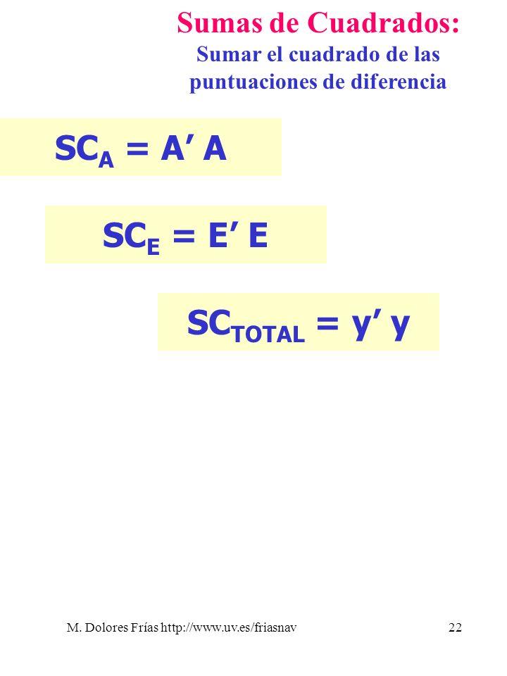 Sumar el cuadrado de las puntuaciones de diferencia