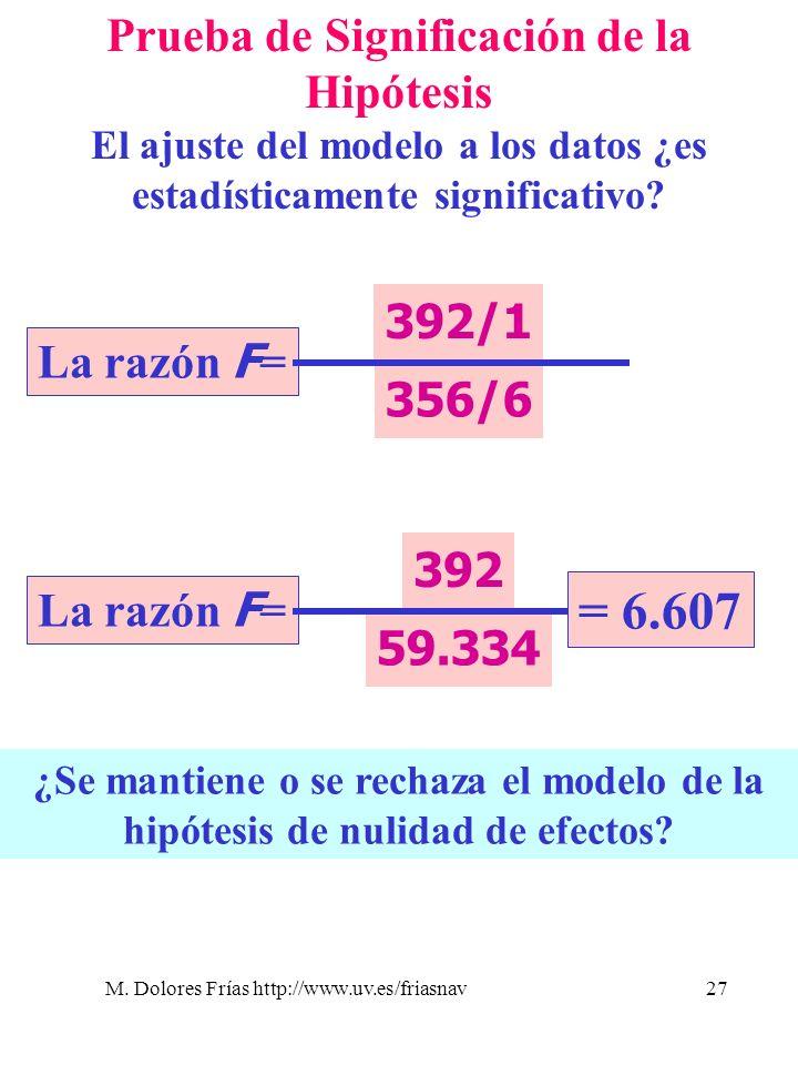= 6.607 Prueba de Significación de la Hipótesis 392/1 La razón F=