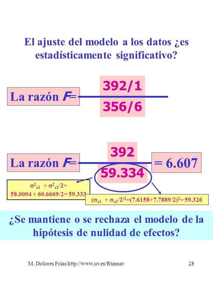 = 6.607 392/1 La razón F= 356/6 392 La razón F= 59.334