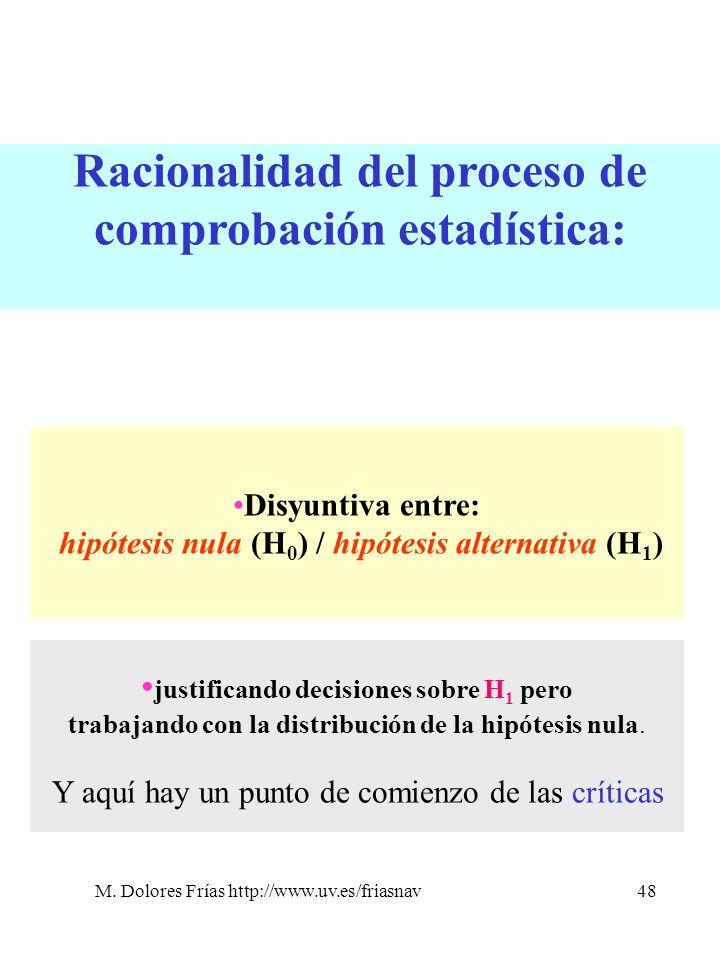 Racionalidad del proceso de comprobación estadística: