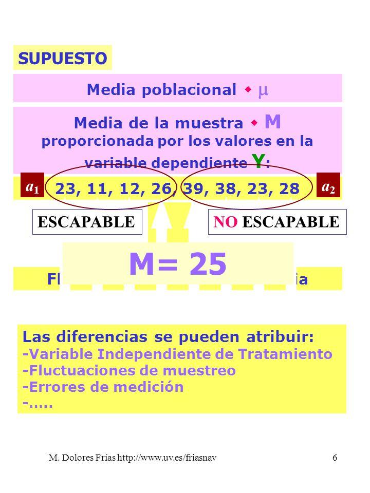 proporcionada por los valores en la variable dependiente Y: