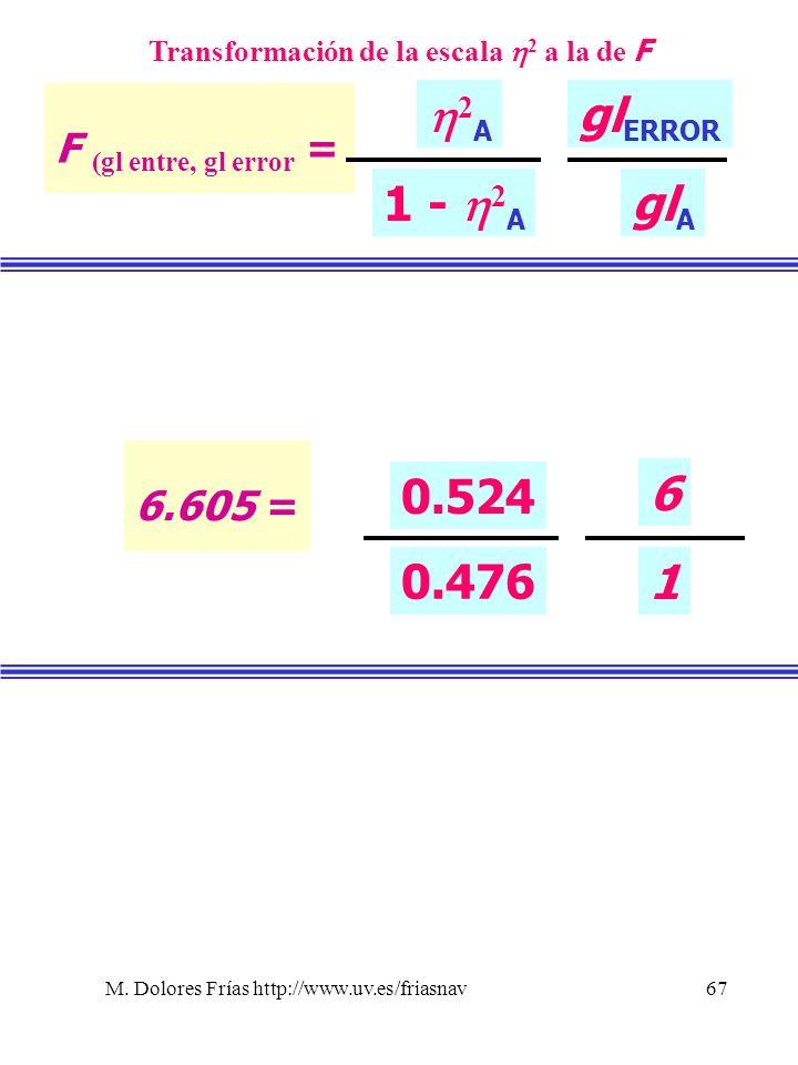 Transformación de la escala 2 a la de F