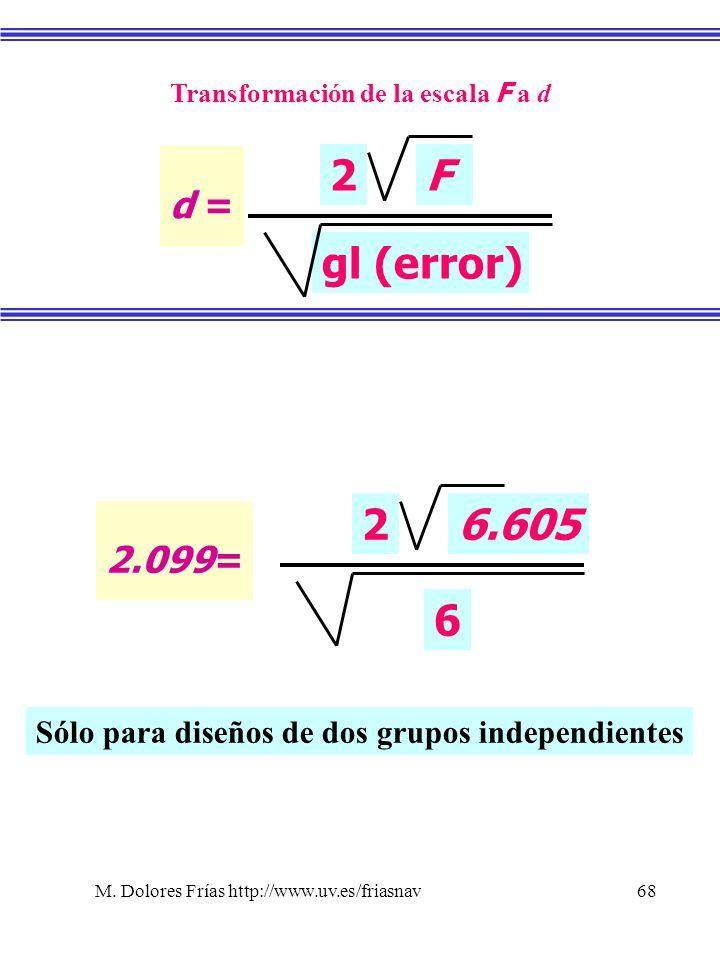 Transformación de la escala F a d