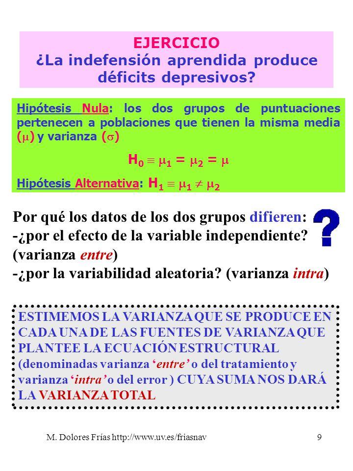 ¿La indefensión aprendida produce déficits depresivos