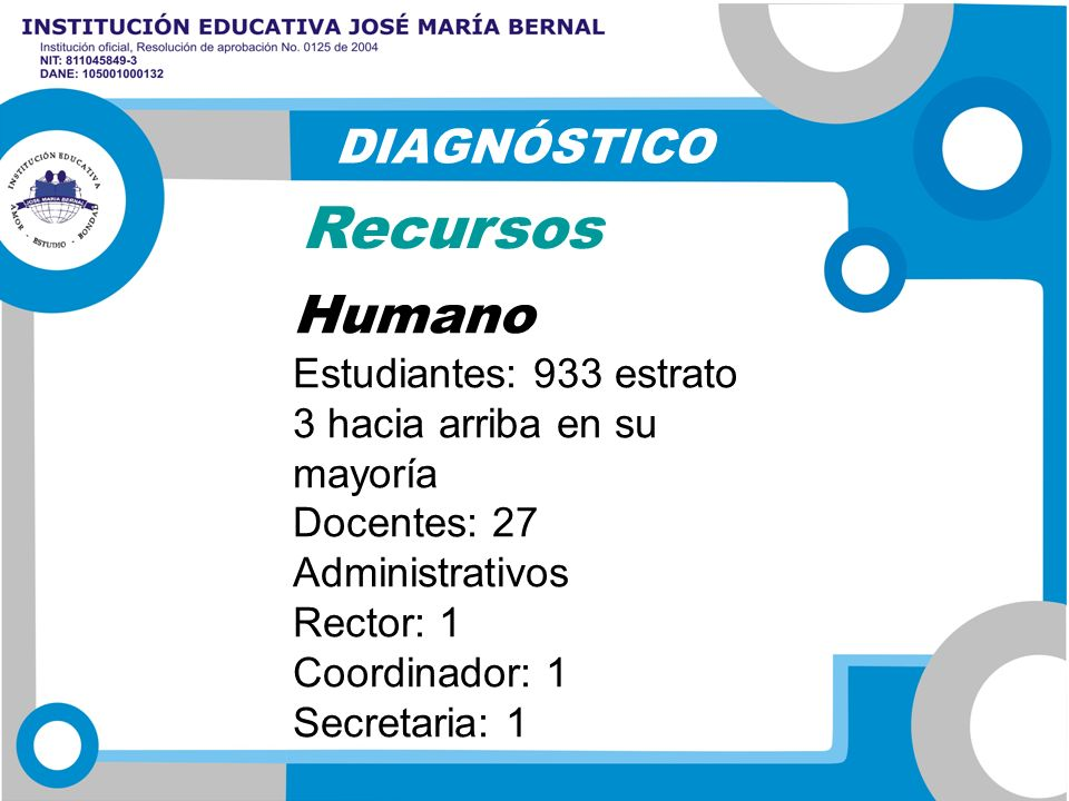 DIAGNÓSTICO Recursos.