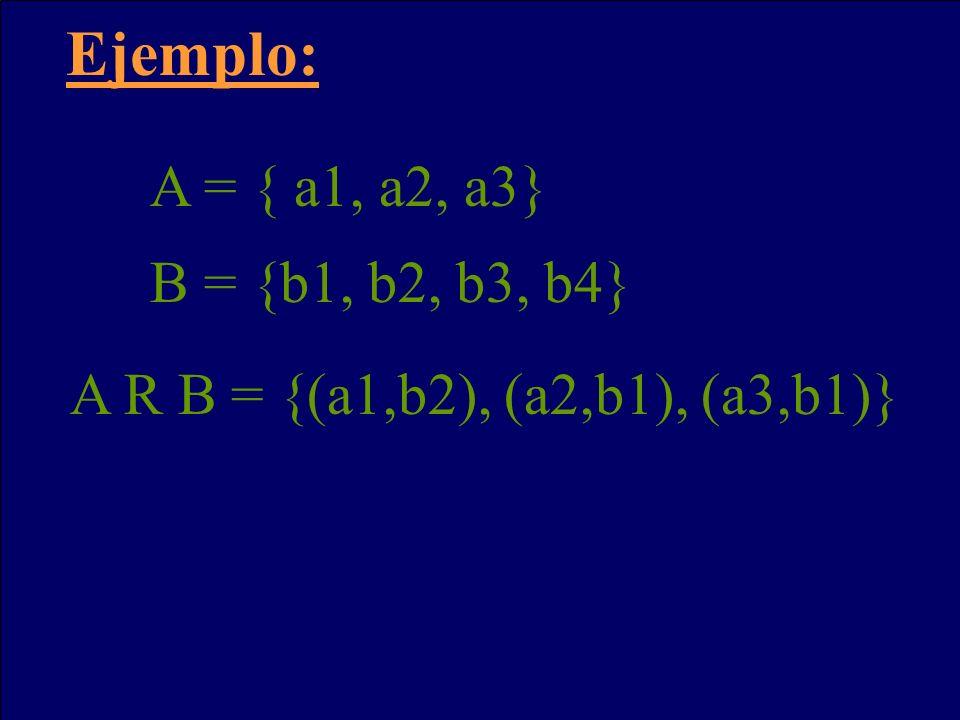 Ejemplo: A = { a1, a2, a3} B = {b1, b2, b3, b4}