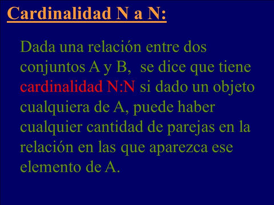 Cardinalidad N a N: