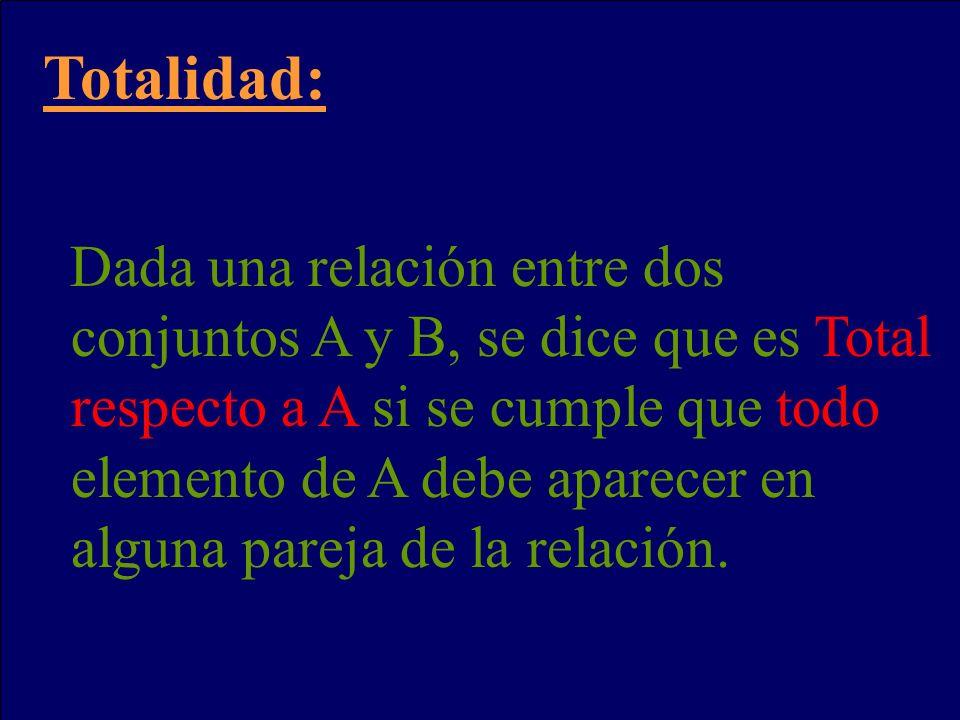 Totalidad: