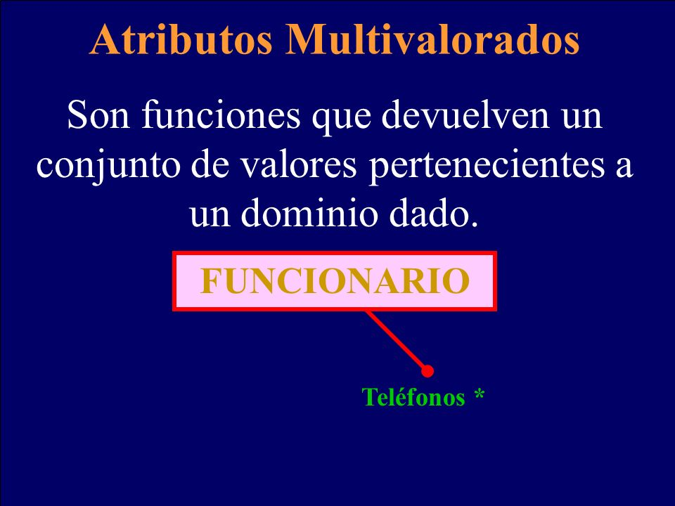 Atributos Multivalorados