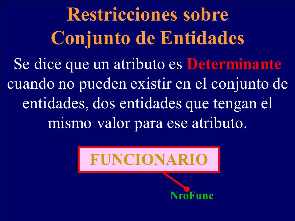 Restricciones sobre Conjunto de Entidades