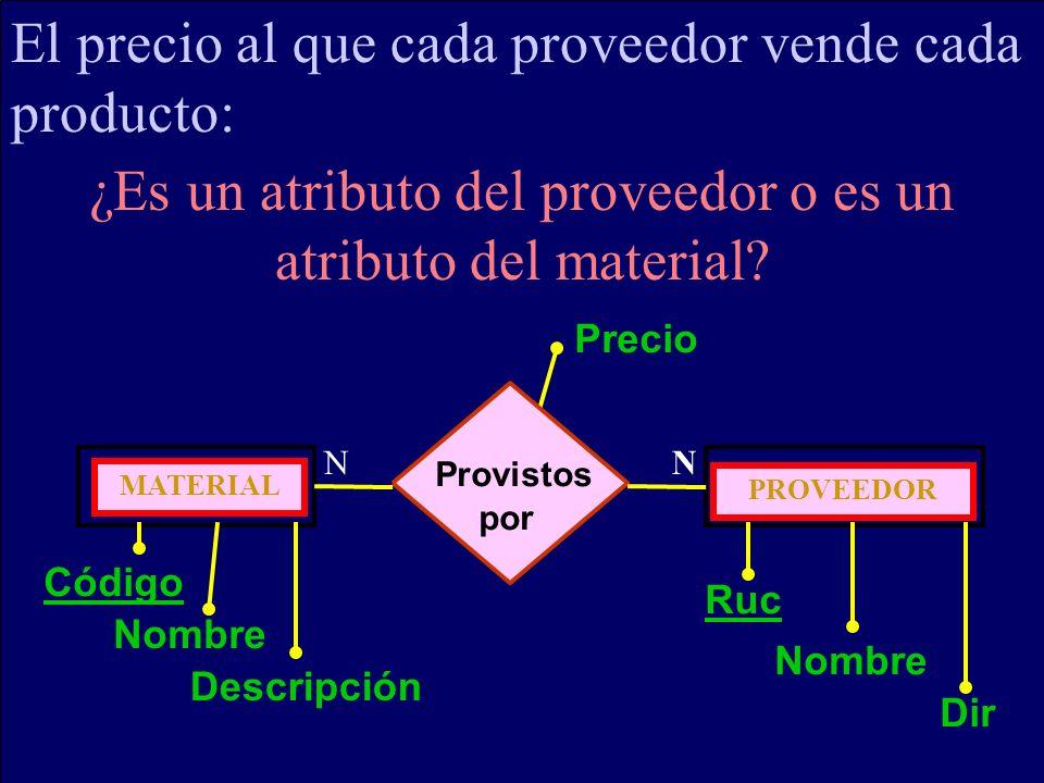 ¿Es un atributo del proveedor o es un atributo del material