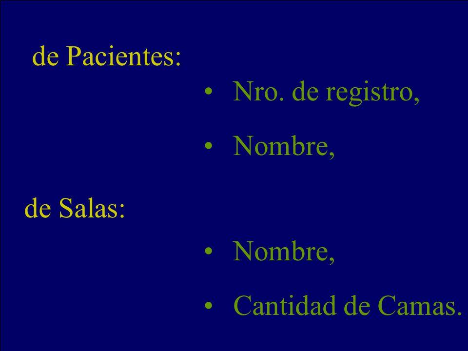 de Pacientes: Nro. de registro, Nombre, de Salas: Nombre, Cantidad de Camas.
