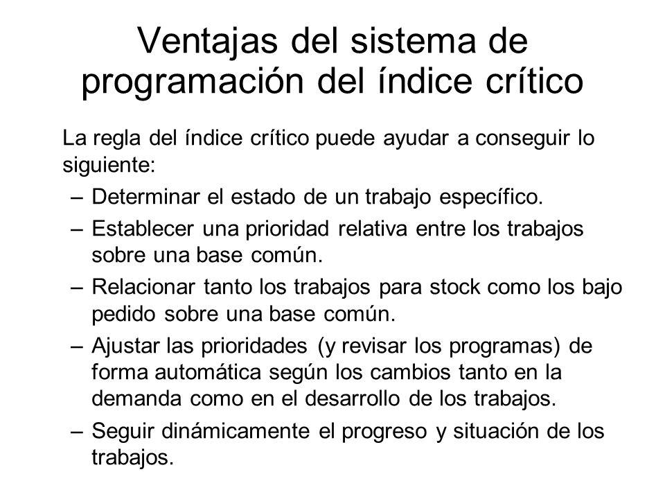 Ventajas del sistema de programación del índice crítico