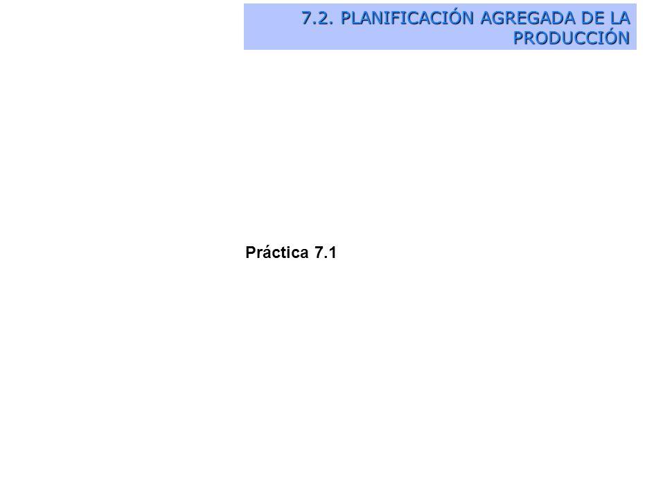 7.2. PLANIFICACIÓN AGREGADA DE LA PRODUCCIÓN