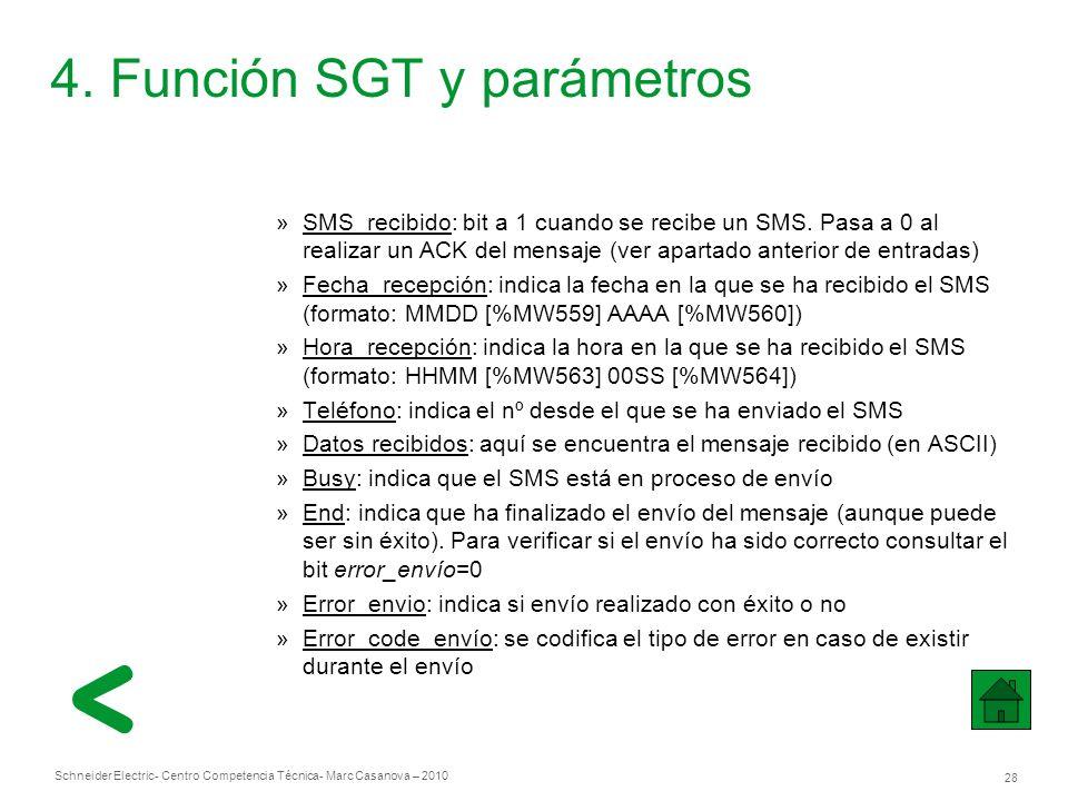 4. Función SGT y parámetros