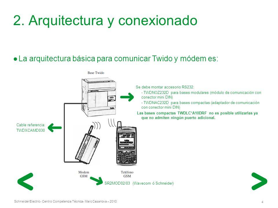 2. Arquitectura y conexionado