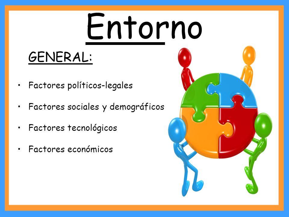Entorno GENERAL: Factores políticos-legales