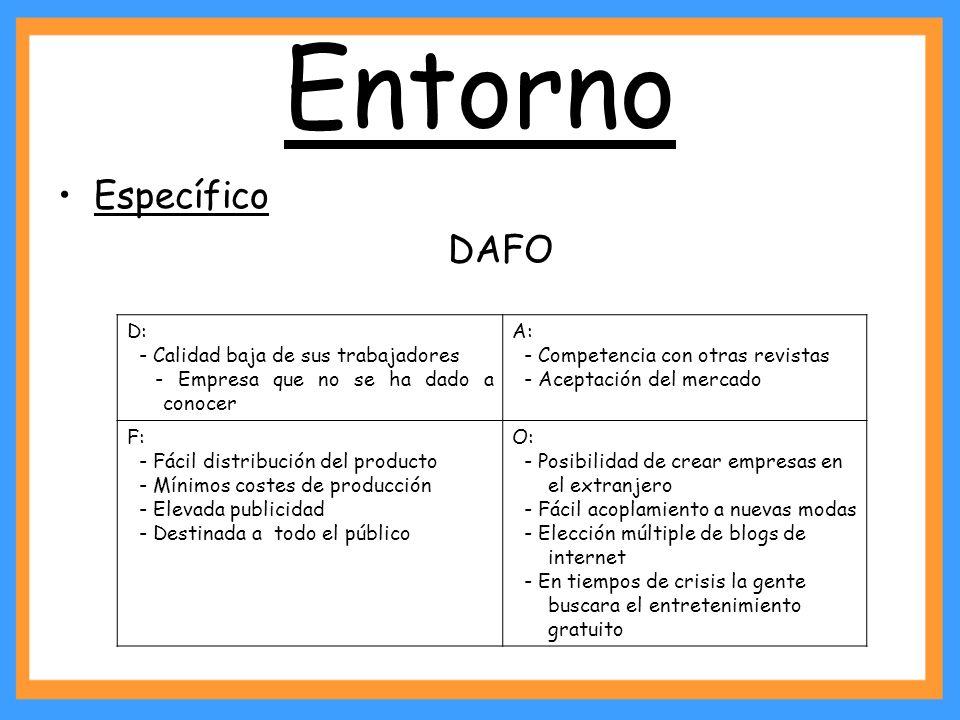 Entorno Específico DAFO D: - Calidad baja de sus trabajadores