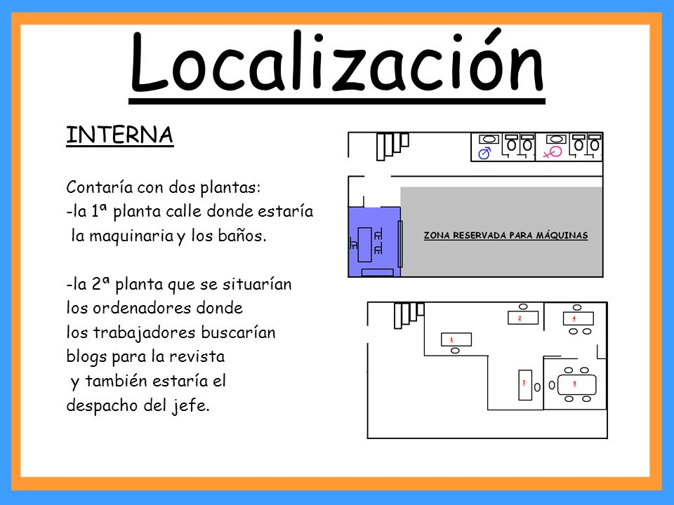 Localización INTERNA Contaría con dos plantas: