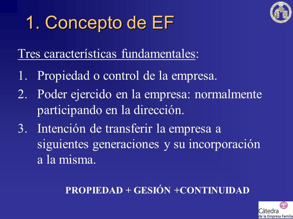 PROPIEDAD + GESIÓN +CONTINUIDAD