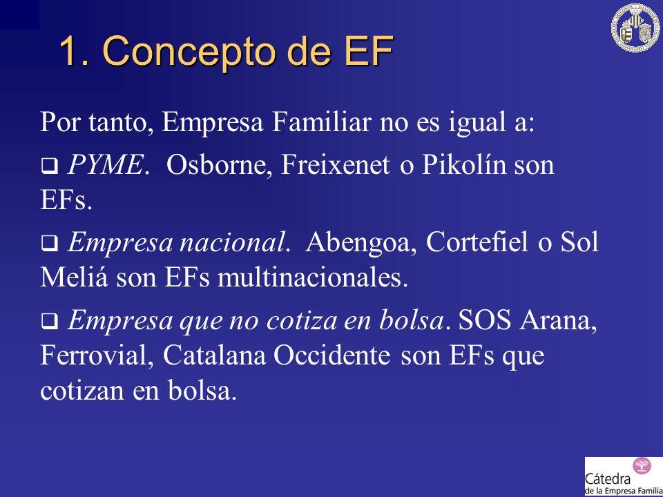 1. Concepto de EF Por tanto, Empresa Familiar no es igual a: