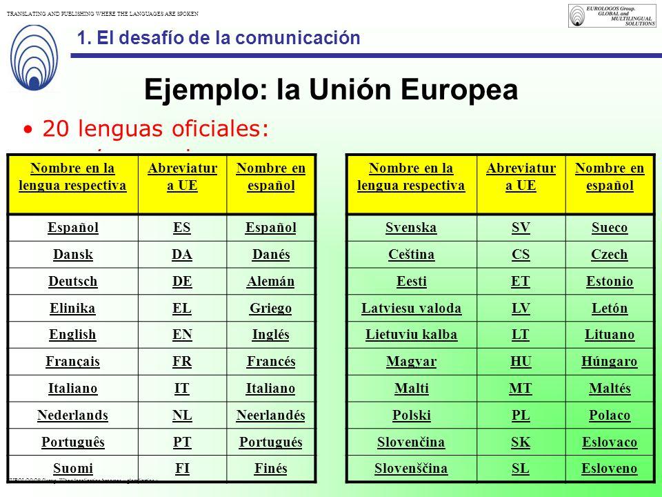 Ejemplo: la Unión Europea Nombre en la lengua respectiva