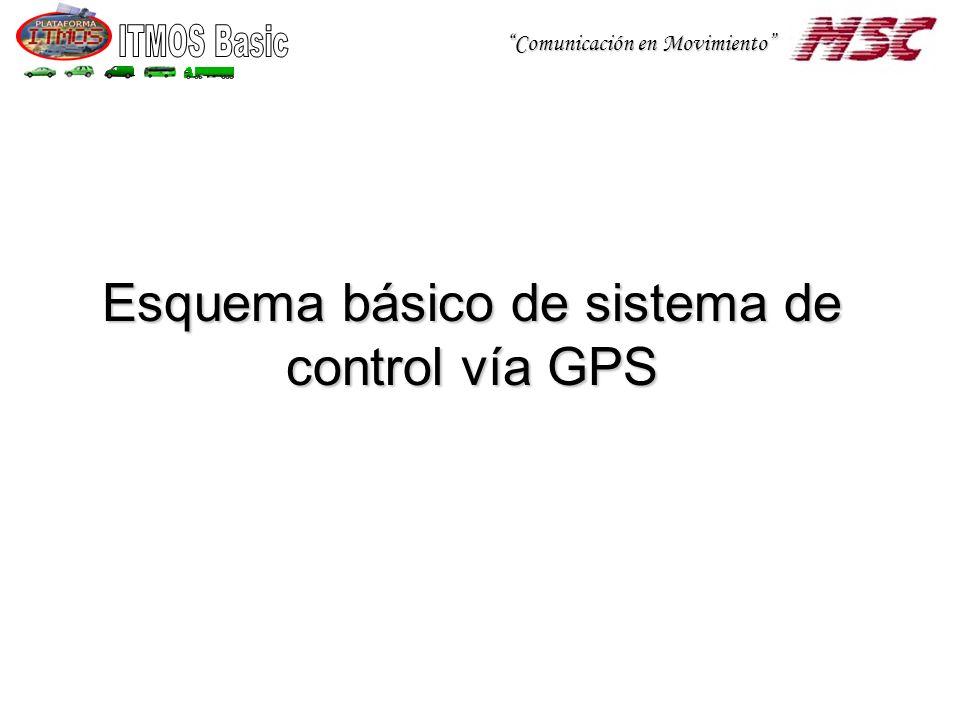 Esquema básico de sistema de control vía GPS