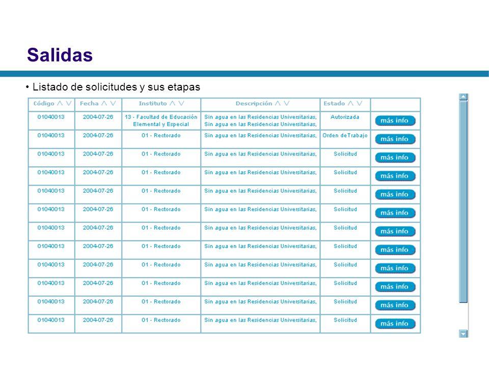 Salidas Listado de solicitudes y sus etapas