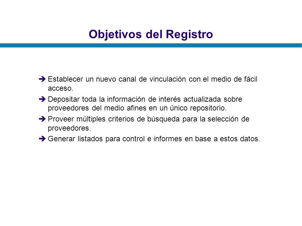 Objetivos del Registro