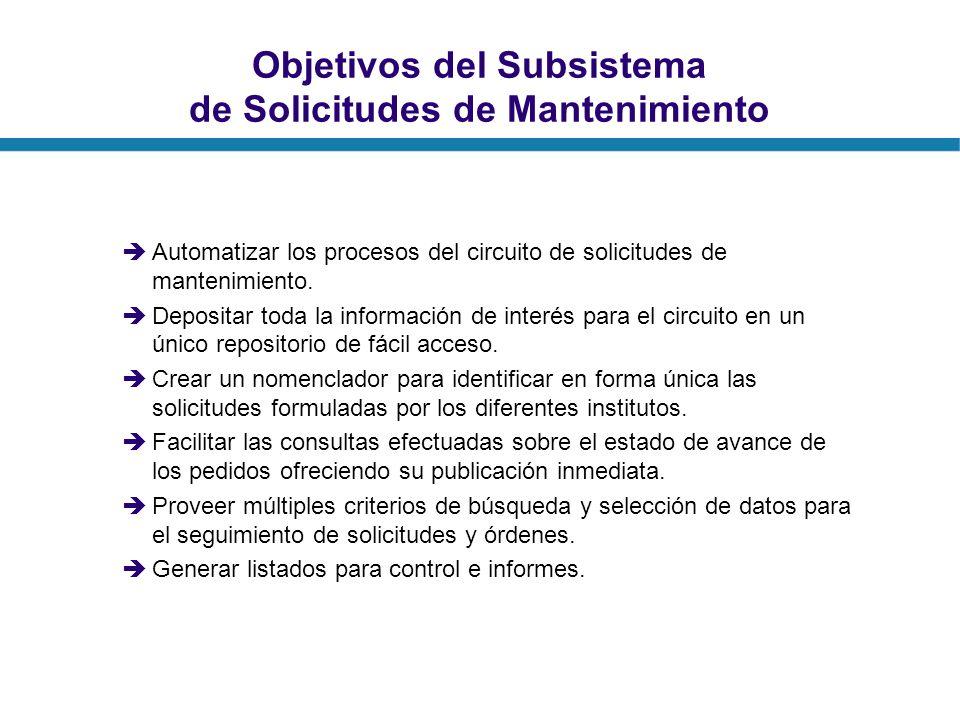 Objetivos del Subsistema de Solicitudes de Mantenimiento