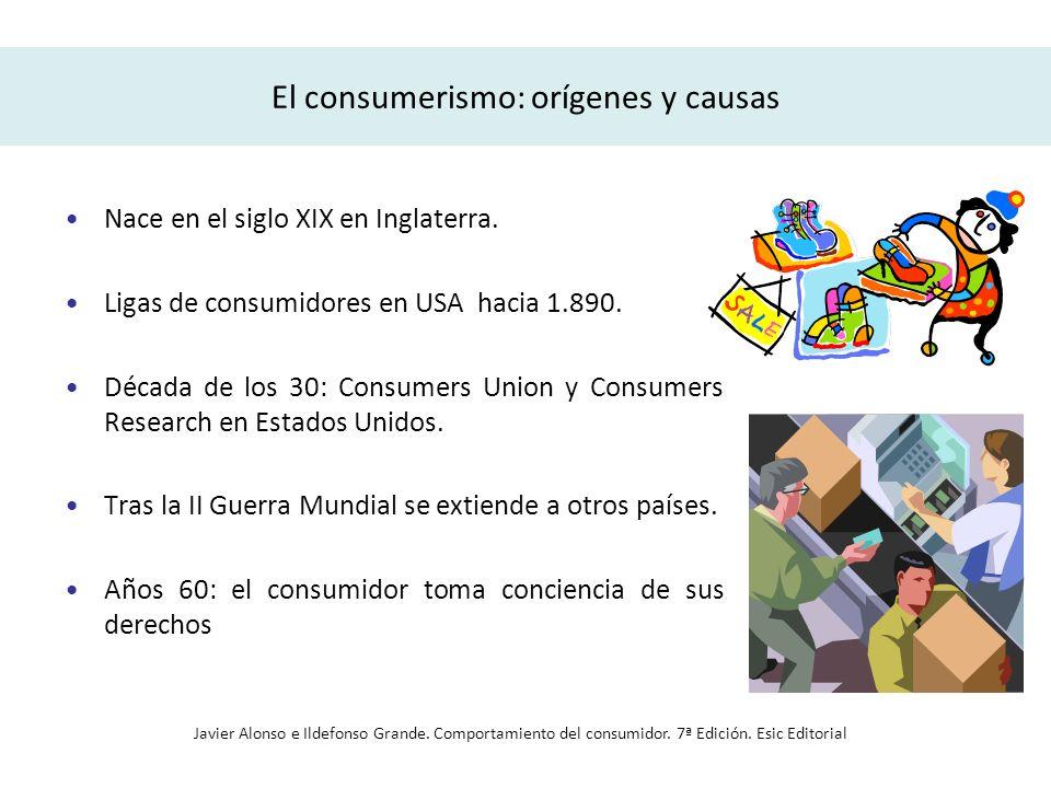 El consumerismo: orígenes y causas