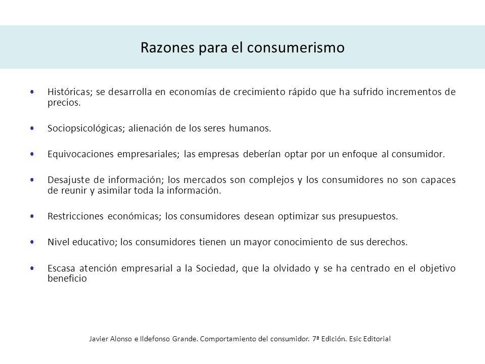 Razones para el consumerismo