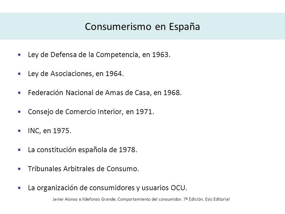 Consumerismo en España