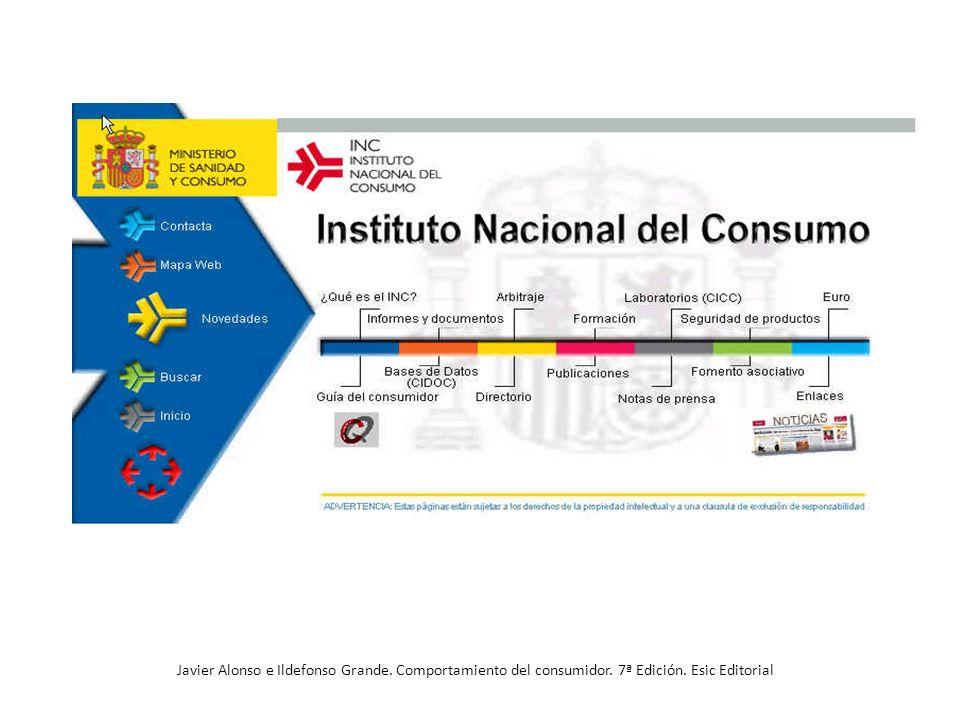 Javier Alonso e Ildefonso Grande. Comportamiento del consumidor