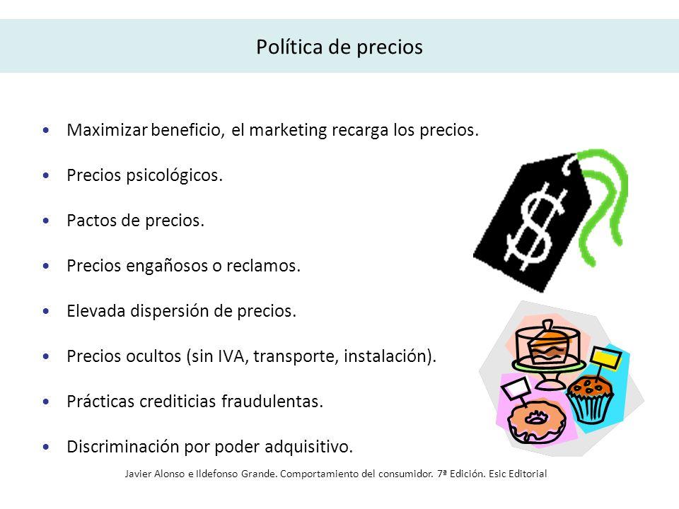 Política de precios Maximizar beneficio, el marketing recarga los precios. Precios psicológicos. Pactos de precios.