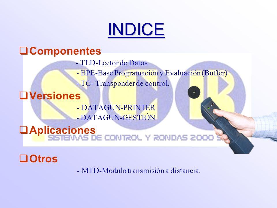 INDICE Componentes Versiones Aplicaciones Otros
