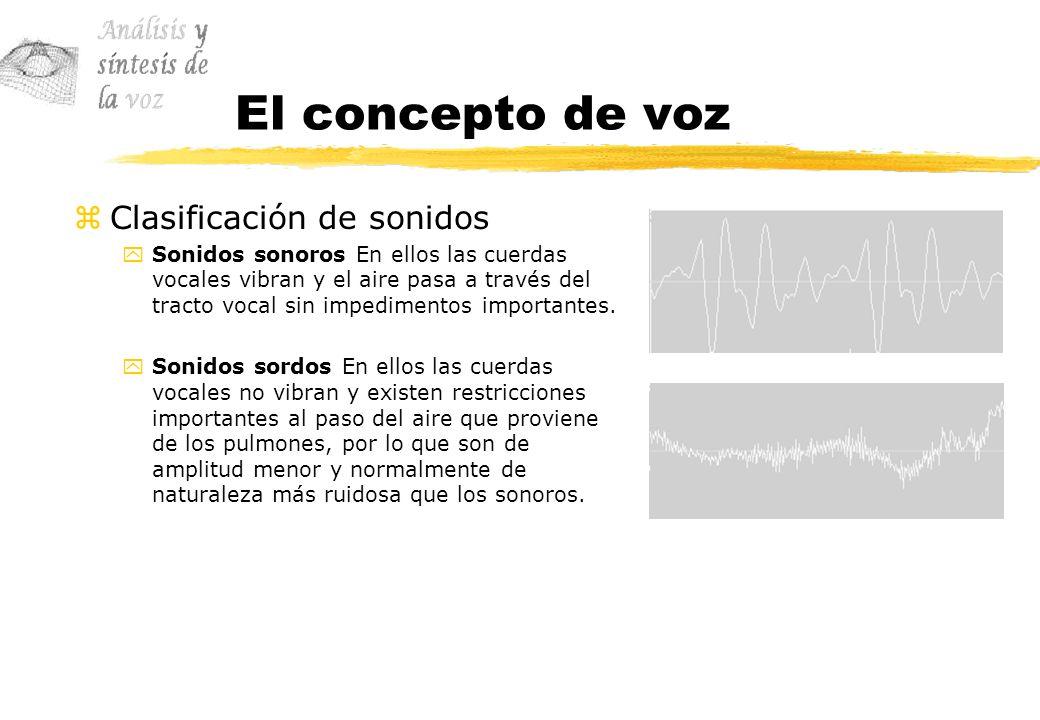 El concepto de voz Clasificación de sonidos