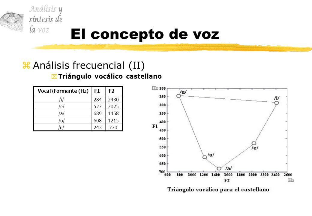 El concepto de voz Análisis frecuencial (II)