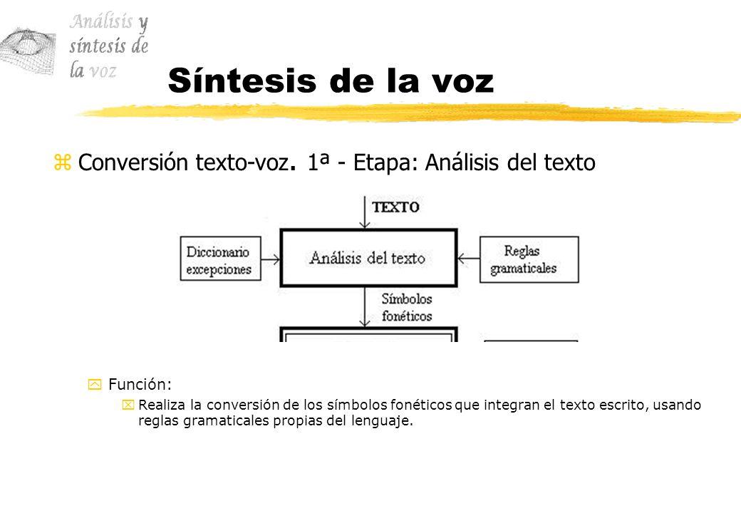Síntesis de la voz Conversión texto-voz. 1ª - Etapa: Análisis del texto. Función: